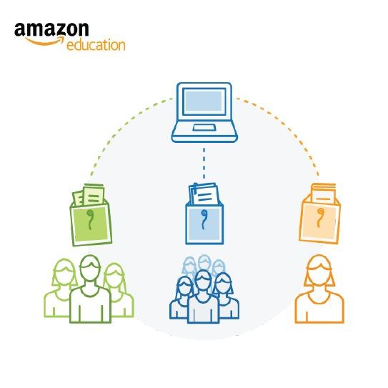 Amazon Education   Amazon jobs
